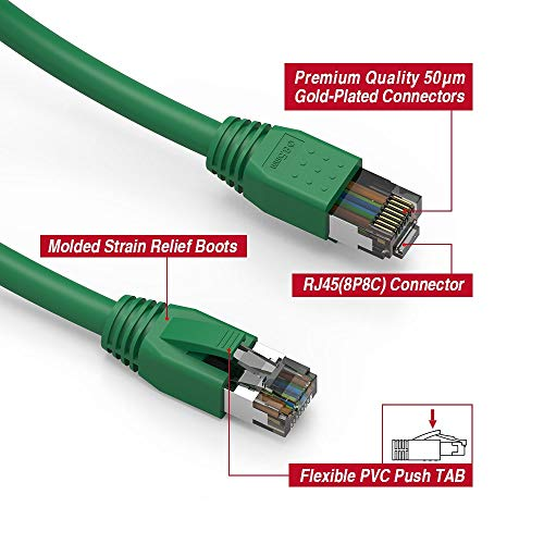 GOWOS Cat8 SFTP Ethernet Cable 2000MHz Green 40 Gigabit//Sec High Speed LAN Internet//Patch Cable 24AWG Network Cable with Gold Plated RJ45 Snagless//Molded//Booted Connector 3-Pack - 2 Feet