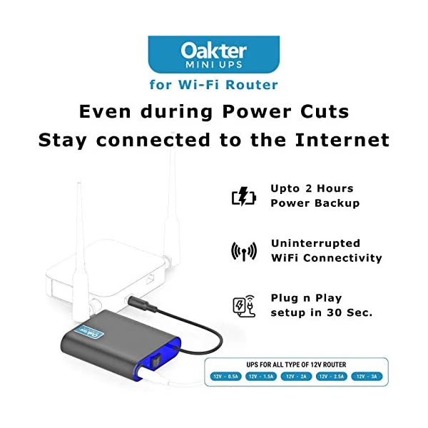 Oakter Mini UPS for 12V WiFi Router Uninterrupted Power Backup for WiFi Routers During Power Outage Upto 2 Hours Power… 2021 June 1. UNINTERRUPTED CONNECTIVITY Mini UPS for Wi-Fi router provides 2 hours of uninterrupted power to your 12V WiFi router. Mini UPS can ensure uninterrupted supply during power cuts and switch over to generators for your WiFi router. Mini Ups Uses BIS Certified 3 Nos. Lithium-ion Cells (Brand: Sinohan Power Battery, Model: 18650). 2. Oakter Mini UPS Support All Type of 12V DC Wi-Fi Routers 12V - 0.5A, 12V - 1A, 12V - 1.5A, 12V - 2A, 12V - 2.5A, 12V - 3A. Backup time will be depends on current consumption of WiFi Routers 3. SMART CHARGING Mini UPS for Wi-Fi Router having an intelligent battery management system, Mini UPS charges itself when there is electricity. Mini UPS is Online UPS for Wi-Fi router thus do not require switching between two paths in case of power failure