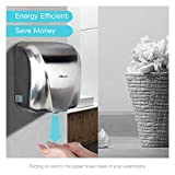 PLUSSEN Automatic Commercial Hand Dryers for
