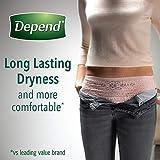 Depend FIT-FLEX Incontinence Underwear for
