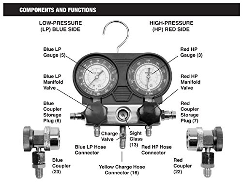 Performance Tool W89730 A/C Manifold Test Gauge Kit by Performance Tool (Image #3)