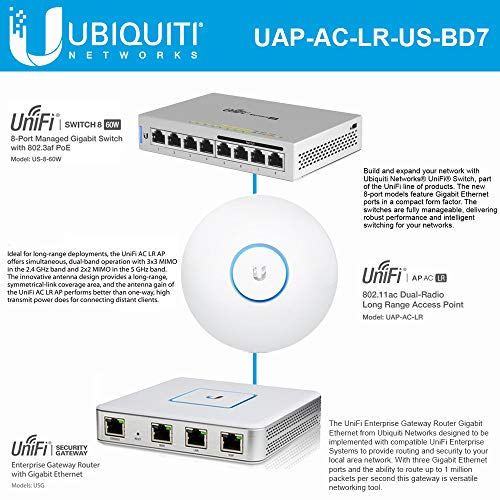 - Ubiquiti UAP-AC-LR UniFi AC LR 802.11ac Dual-Radio Access Point with USG UniFi Security Gateway Router and US-8-60W UniFi Ethernet Switch