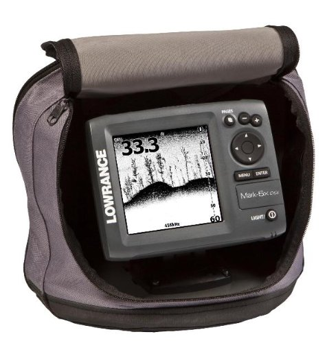 Best Portable FishFinder Devices With Quality Features