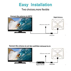 Live2Pedal [2 Pack] Galaxy Note 8 Screen Protector, [Bubble Free] [Easy Installation] [Full Coverage] [Ultra Clear] Note 8 PET Screen Protector for Samsung Galaxy Note 8 Screen Protector