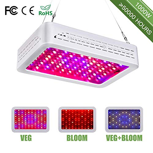 1000 Watt Led Light Panel in US - 1
