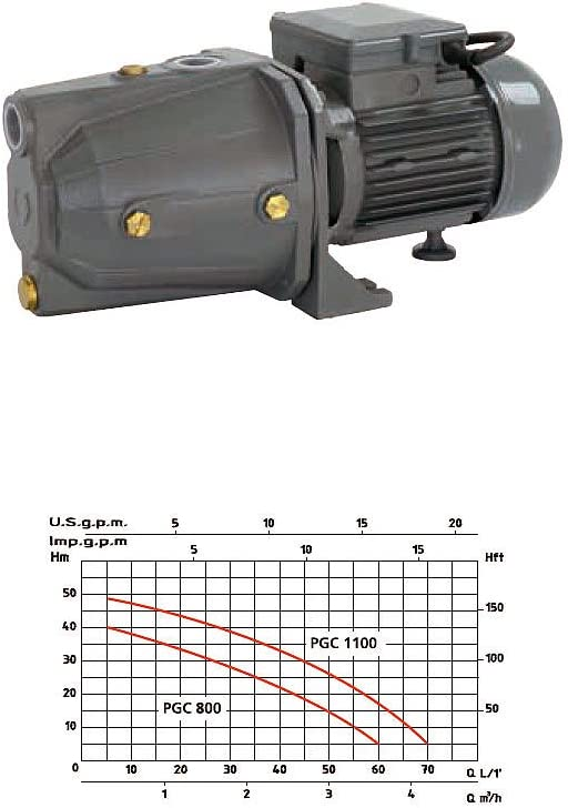 PGC-1100 - Bomba autocebante de hierro fundido, 1100 W, aspiración 8 m, prevalencia 50 m, bombeo de agua 70 l/min, uso continuo, electrobomba de riego para jardín