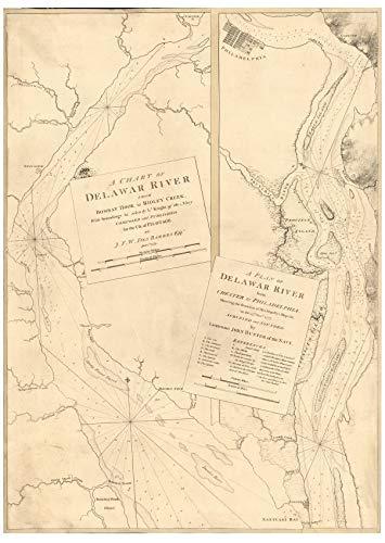 Delaware River DE 1779 Map - Revolutionary War Survey by British Navy - Des Barres V3-29 Reprint USA Regional