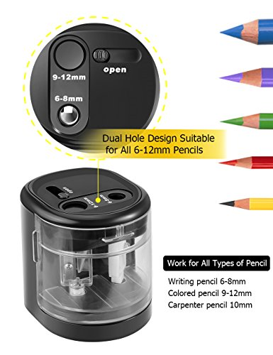Review Electric Pencil Sharpener for