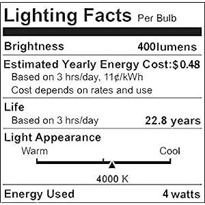 LED Edison Light Bulb – 4 Watt ST64 LED Vintage Style Filament Light Bulb(40 Watt Equivalent), Not Dimmable E26 Base Light Bulb 4000K Natural White 120 Volt 400 Lumens for Decorative Home(pack of 6)