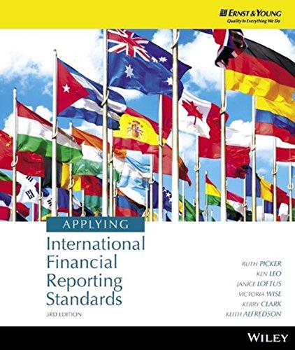 Applying International Financial Reporting Standards