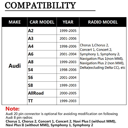 usb sd aux car mp3 ipod adapter for audi apps2car auto iso 8 pin rh amazon co uk Audi A4 Concert Audi Concert 2004