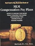 MLM Compensation Pay Plans