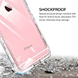 iPhone 6 Case Clear, iPhone 6S Case,DUEDUE 3 in 1