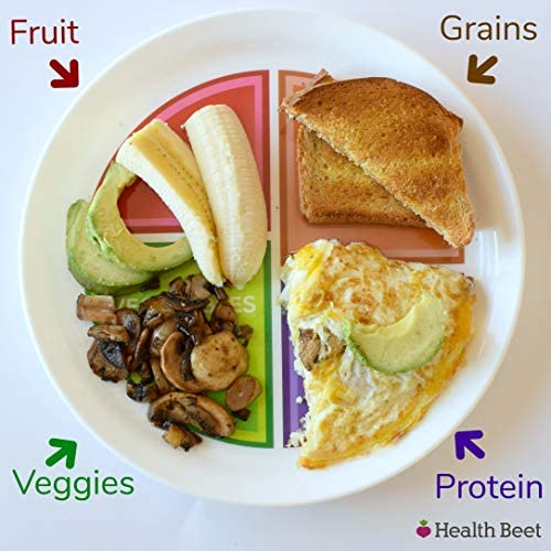 """Health Beet Portion Control Plate - Choose MyPlate for Teens and Adults, Nutrition Plate and Dairy Bowl with Food group Sections, 10"""" - English Language (1 Plate, 1 Bowl) 5"""