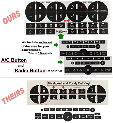 Ac And Radio Dash Button Repair Kit Non Navigation For