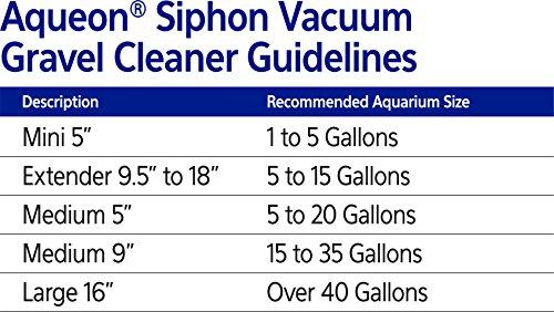 514r0WIOLdL - Aqueon Large Siphon Vacuum Aquarium Gravel Cleaner, 16-Inch