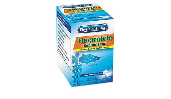 PhymusansCare Electrolyte Tabs, 2 tabletas/paquete, 125 paquetes/caja: Amazon.es: Oficina y papelería
