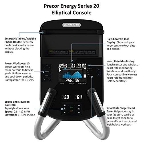 Precor EFX 225 Energy Series Elliptical Cross Trainer