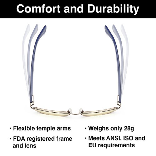 3b2febd16ba Gamma RAY 007 Harmful Blue Light Eye Strain Protection Video Gaming Glasses  with Minimal Color Distortion