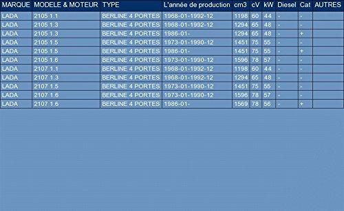 ETS-EXHAUST 803 Silencioso Trasero pour 2105 2107 1.1 1.3 1.5 1.6 SED/ÁN 60//65//75//78hp 1968-1992