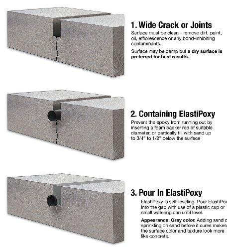 Elastipoxy Joint Amp Crack Filler Kit 2 Gal High