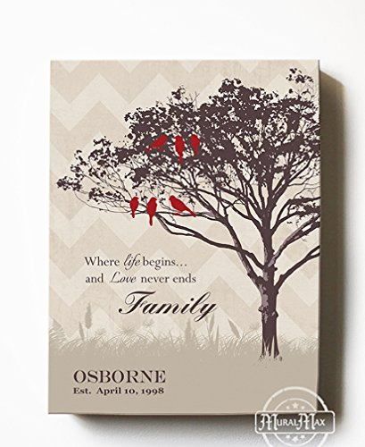 MuralMax Personalized Family Tree & Lovebirds, Stretched Canvas Wall Art, Wedding & Memorable Anniversary Gifts, Unique Wall Décor - Cocoa # 2 - Canvas Size 8 x (Love Birds Wedding Invitation)