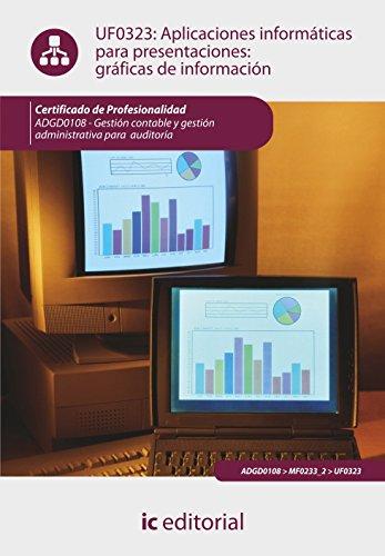 Aplicaciones Informáticas Para Presentaciones: Gráficas De Información. Adgd0108 – Gestión Contable Y Gestión Administrativa Para Auditorías