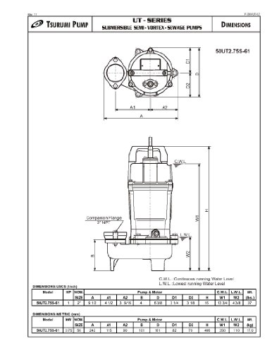 Tsurumi 50UT2.75S 1 H.P. 1/115V submersible cast iron submersible sump pump with a 2