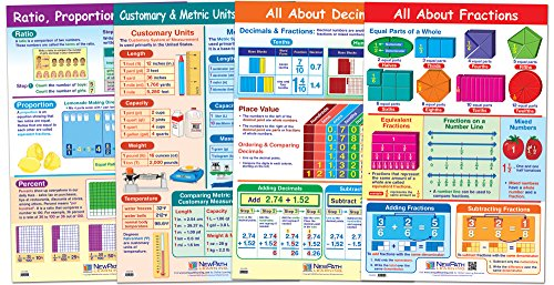 Basic Math Skills Reference Posters, Set/4 - Laminated, Full-Color, 23
