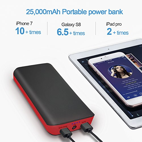 25000mAh swift cost QC 30 compact energy Bank Charger seriously excessive Capacity swift External Battery Pack having dual USB 48A foundation Port for iPhone 7 8 Plus iPad ProSumsung S7 S8 Black External Battery Packs