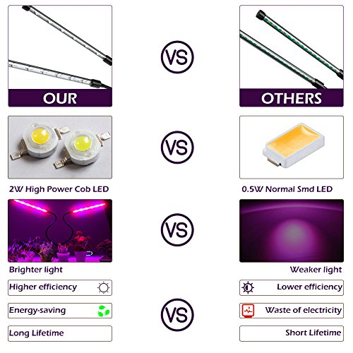 Grow Light, Auto ON & Off Every Day with Two-Way Timer, 36W LED Grow Lamp for Indoor Plants, Triple Head Gooseneck Plant Lights, 8 Dimmable Levels, 4/8/12H Timing for Hydroponics Greenhouse Gardening