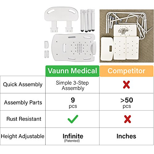 Bathtub and Shower Transfer Bench Chair with Exact Level Patented Height Adjustment by Vaunn (Image #3)