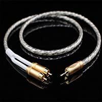 MCA Silver-Plated Audio Cable Stereo 3.5mm to 2RCA -0.5M (1.5 Feet) Hi Fi for Audiophile ,Connect Phone MP3 CD PC to Amplifier