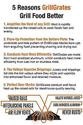 "Set of Two 16.25"" GrillGrate Panels (Interlocking) + GrateTool"