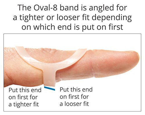 3-Point Products Oval-8 Finger Splint Graduated Sets