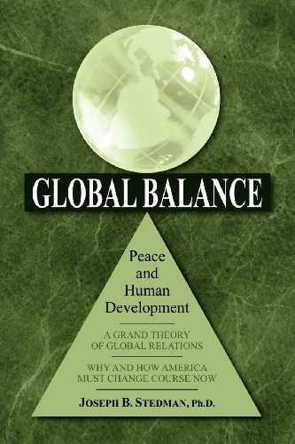 Global Balance: Peace and Human Development