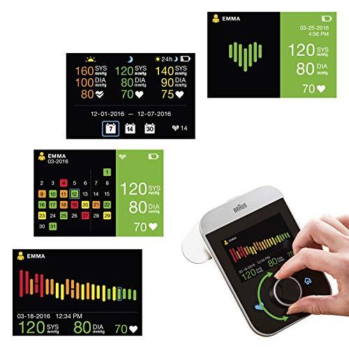 Braun ActivScan 9 - Tensiómetro de brazo digital: Amazon.es: Salud y cuidado personal