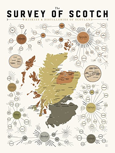 """Pop Chart Lab """"The Survey of Scotch"""" Poster Print, 18"""" x 24"""", Multicolored"""