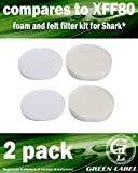 2 Pack Foam and Felt Filter Kit for Shark Navigator Professional...