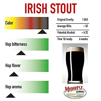 Irish Stout Homebrew Beer Recipe Kit – Ingredients for 5 Gallons – Malt Extract