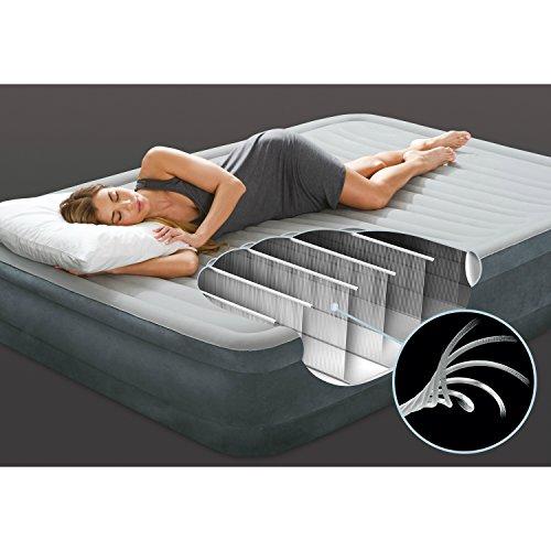 36f0b2029009e Amazon.com   Intex Comfort Plush Mid Rise Dura-Beam Airbed with Built-in Electric  Pump