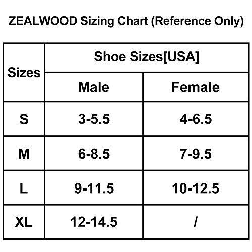 Running Socks, ZEALWOOD Meirno Wool Anti Blister No Show Running Socks Women and Men Cycling Athletic Golf,3 Pairs-Grey,Small by ZEALWOOD (Image #2)