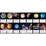 Space Fact Cards (14)