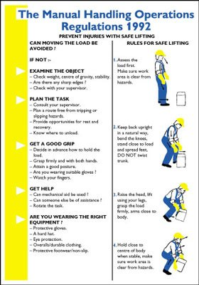 safety posters 120 x 80 the manual handling operations amazon co uk rh amazon co uk manual handling operations regulations 1992 wiki manual handling operations regulations 1992 (amended 2002)
