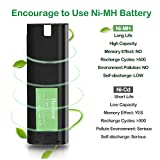 Hanaix 7.2V 3.0Ah Ni-MH Replacement Battery