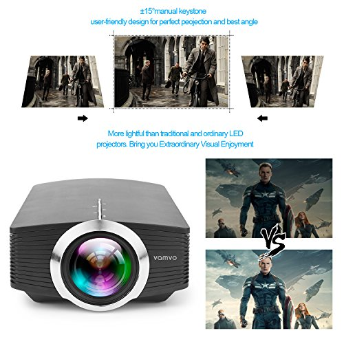 Vamvo LED Projector 1080P 1200 Lumens Portable for Indoor Outdoor, A mini Home Theater Movie Projector Support Laptop/Smartphone/iPad/TV by HDMI/VGA/SD/USB/AV Input Photo #4