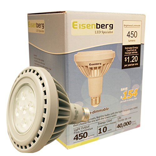 Indoor Flood Light Bulb Sizes in US - 5