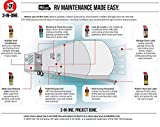 3-IN-ONE - 120138-S RV Care Rubber Seal Conditioner