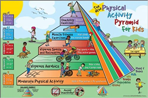 Fitness For Life Physical Activity Pyramid Kids Poster 1st Edition