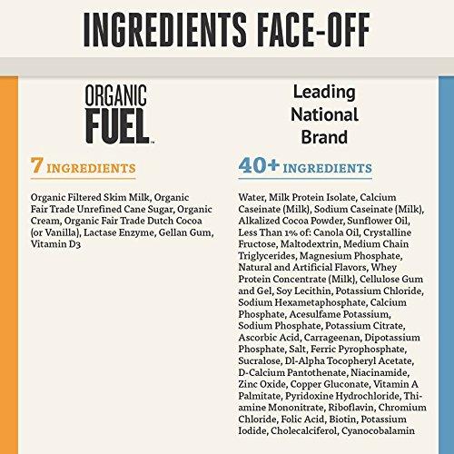 Organic Valley, Organic Fuel, Organic Milk Protein Shake, Chocolate, 11 Ounces (Pack of 4)